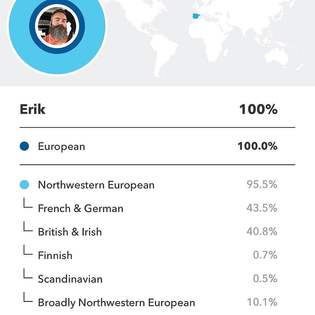 Apparently, I'm a basic white bitch... #23andme